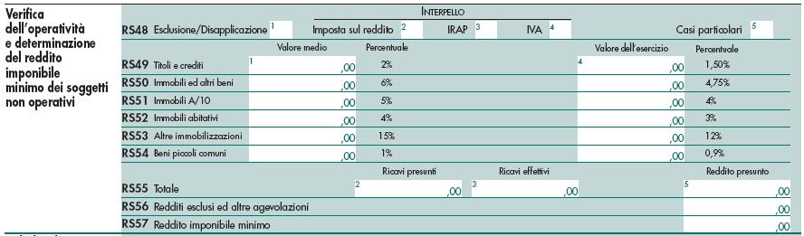 Prospetto società di comodo su Unico ENC 2011