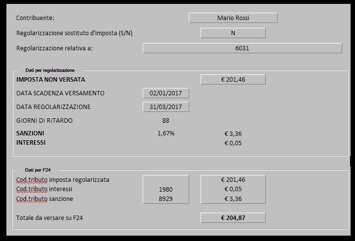 Foglio di calcolo gratuito per la gestione del ravvedimento operoso
