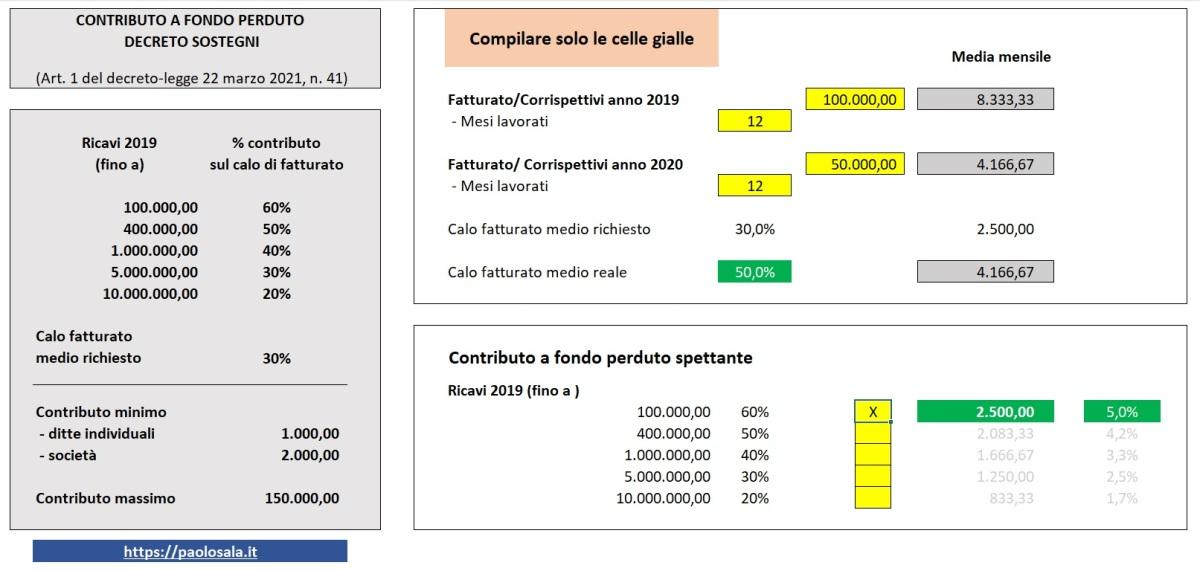 Contributo a fondo perduto Decreto Sostegni - Calcolo con Excel